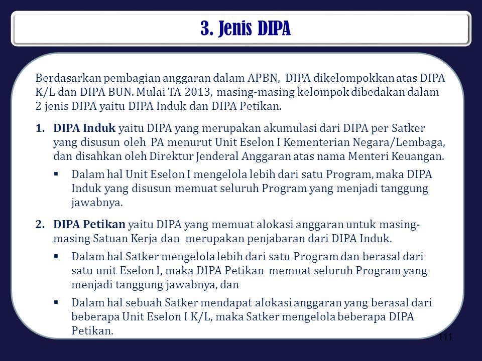 3. Jenis DIPA