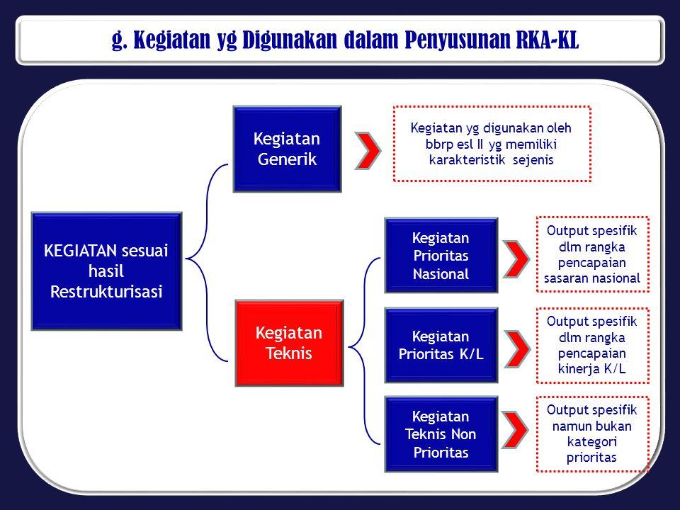 g. Kegiatan yg Digunakan dalam Penyusunan RKA-KL