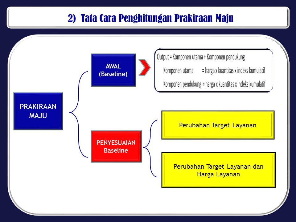 2) Tata Cara Penghitungan Prakiraan Maju