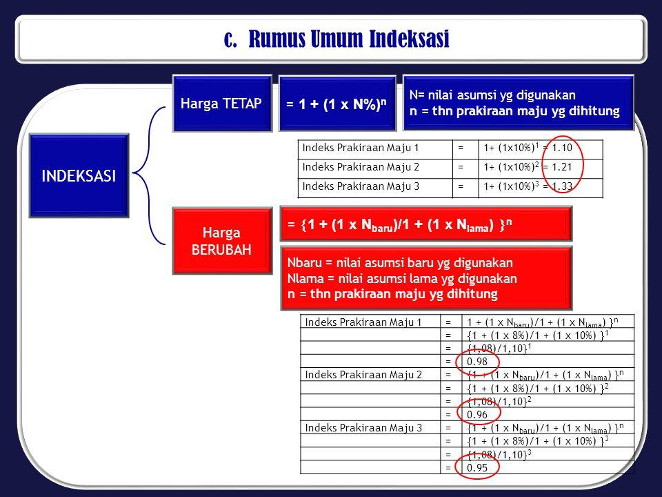 c. Rumus Umum Indeksasi INDEKSASI Harga TETAP = 1 + (1 x N%)n