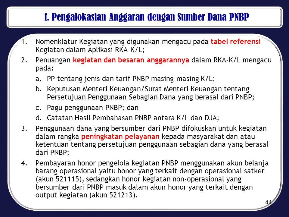 f. Pengalokasian Anggaran dengan Sumber Dana PNBP