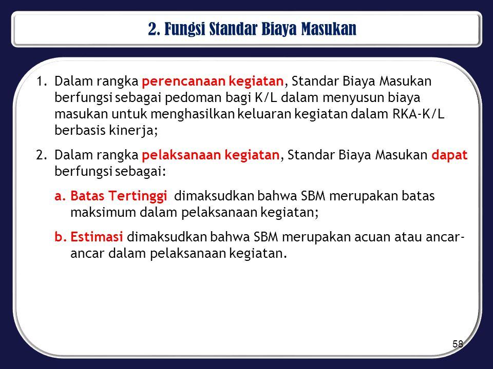 2. Fungsi Standar Biaya Masukan
