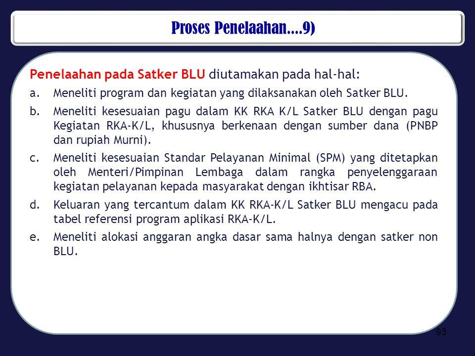 Proses Penelaahan....9) Penelaahan pada Satker BLU diutamakan pada hal-hal: Meneliti program dan kegiatan yang dilaksanakan oleh Satker BLU.