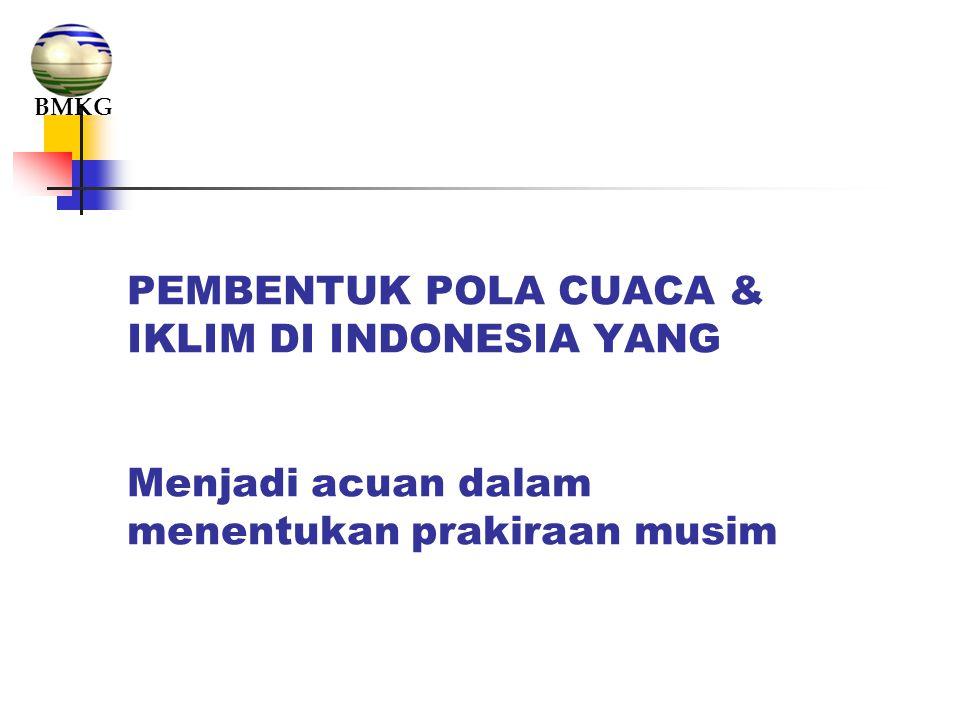 BMKG PEMBENTUK POLA CUACA & IKLIM DI INDONESIA YANG Menjadi acuan dalam menentukan prakiraan musim.