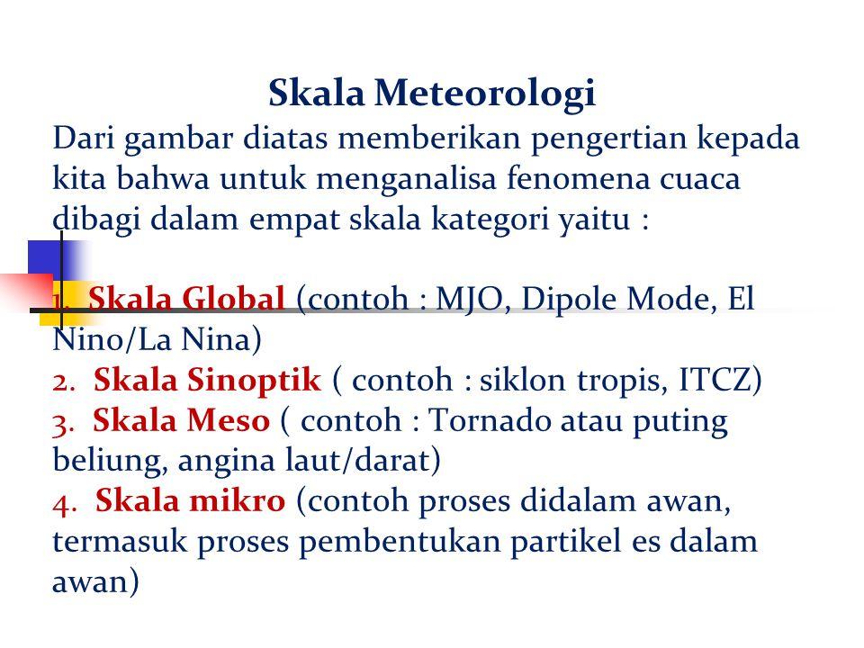 Skala Meteorologi