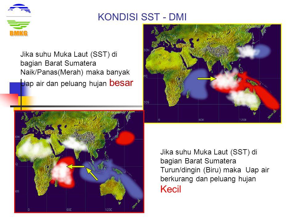 KONDISI SST - DMI BMKG. Jika suhu Muka Laut (SST) di bagian Barat Sumatera Naik/Panas(Merah) maka banyak Uap air dan peluang hujan besar.