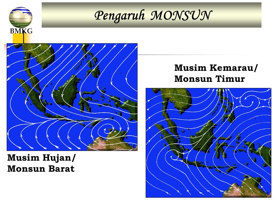Pengaruh MONSUN Musim Kemarau/ Monsun Timur Musim Hujan/ Monsun Barat