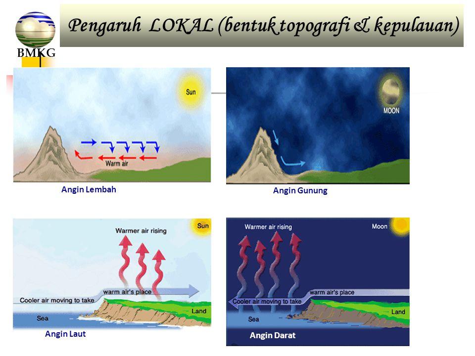 Pengaruh LOKAL (bentuk topografi & kepulauan)