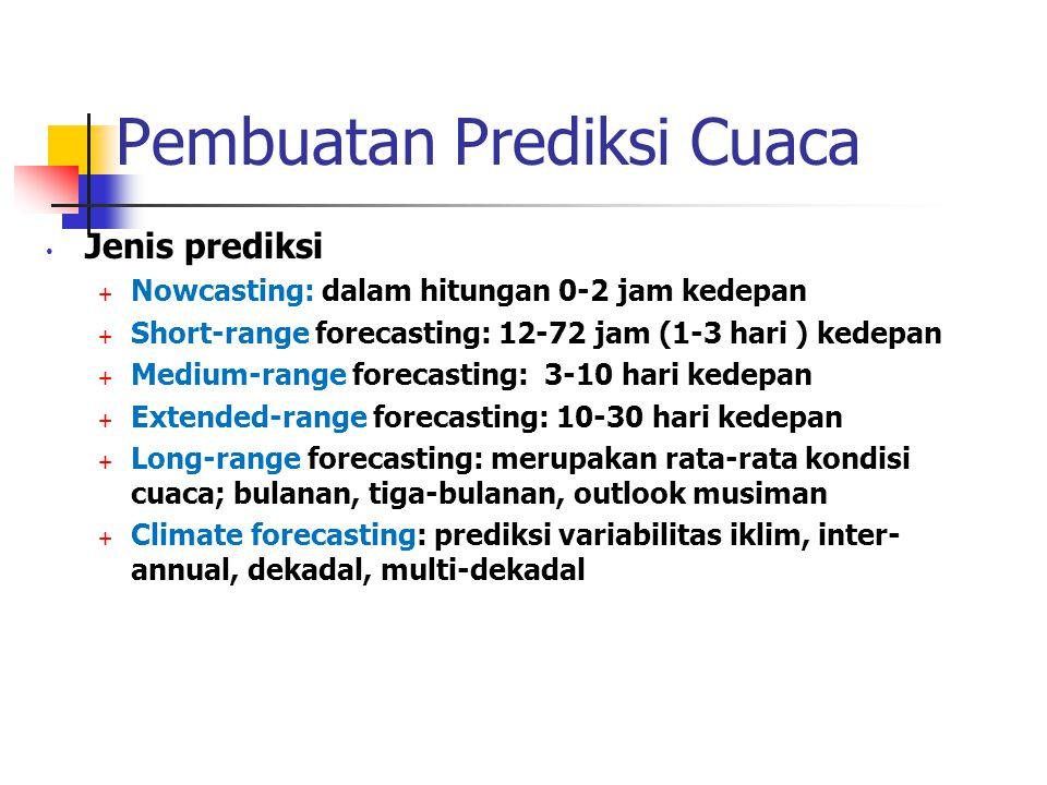 Pembuatan Prediksi Cuaca