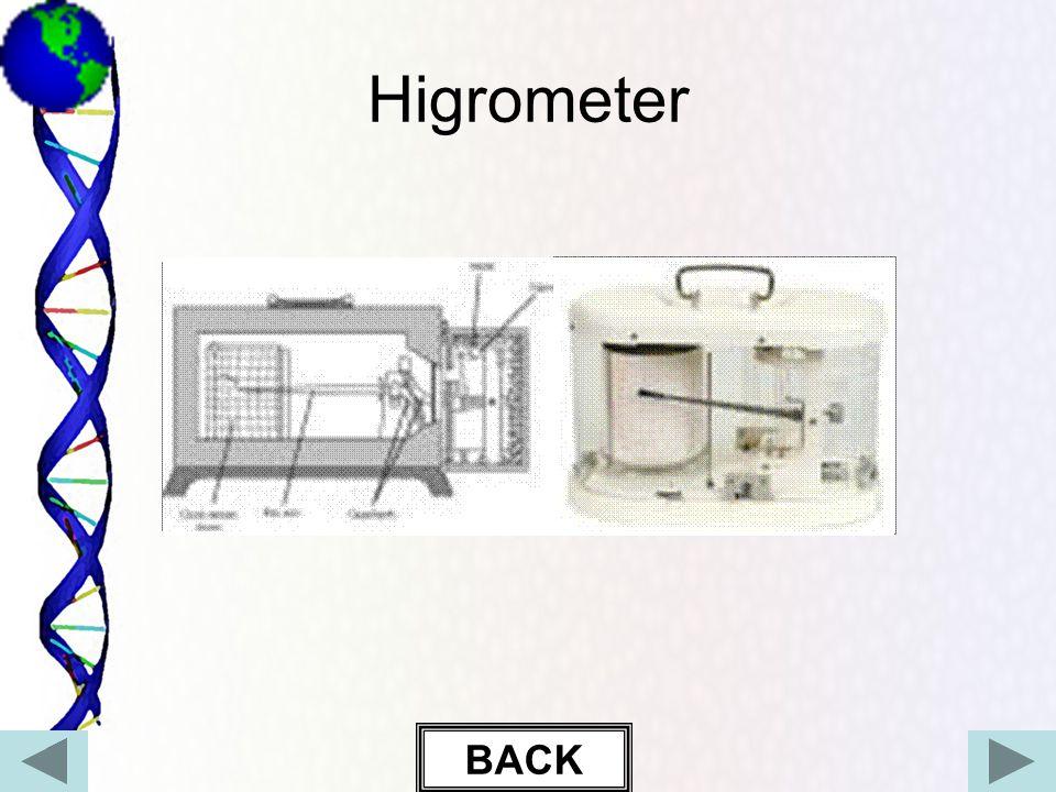 Higrometer BACK