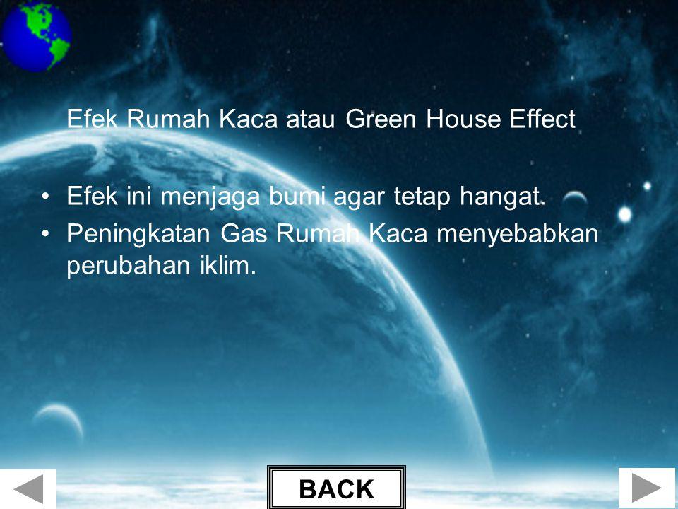 Efek Rumah Kaca atau Green House Effect