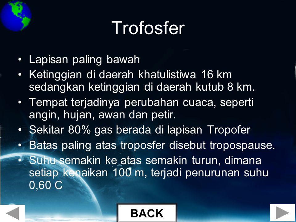 Trofosfer Lapisan paling bawah
