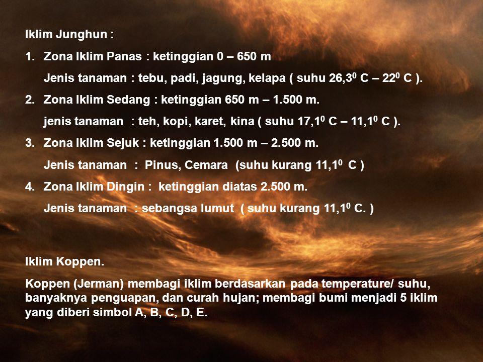 Iklim Junghun : 1. Zona Iklim Panas : ketinggian 0 – 650 m. Jenis tanaman : tebu, padi, jagung, kelapa ( suhu 26,30 C – 220 C ).