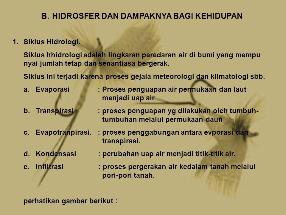 B. HIDROSFER DAN DAMPAKNYA BAGI KEHIDUPAN