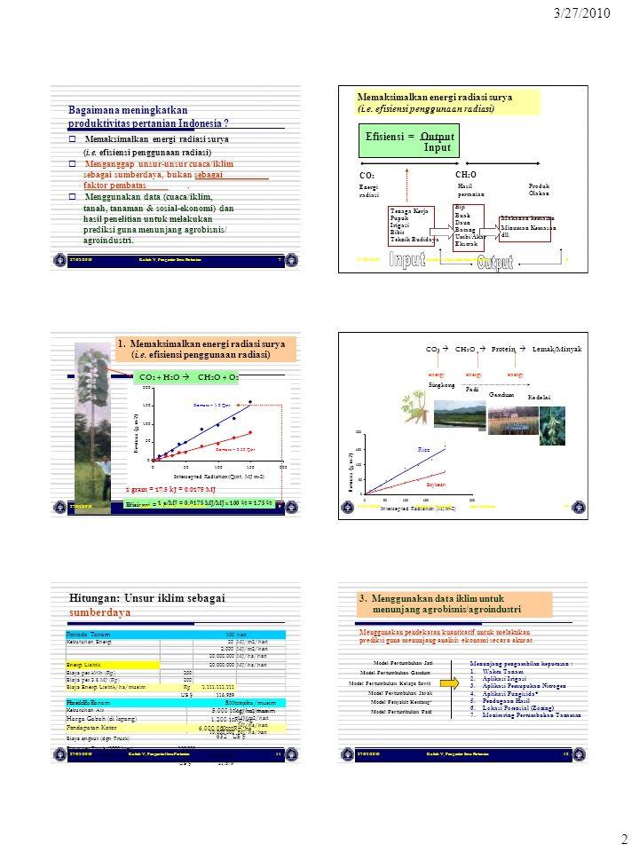 3/27/2010 Memaksimalkan energi radiasi surya. Bagaimana meningkatkan. produktivitas pertanian Indonesia