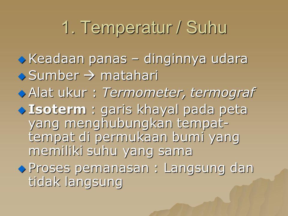 1. Temperatur / Suhu Keadaan panas – dinginnya udara Sumber  matahari