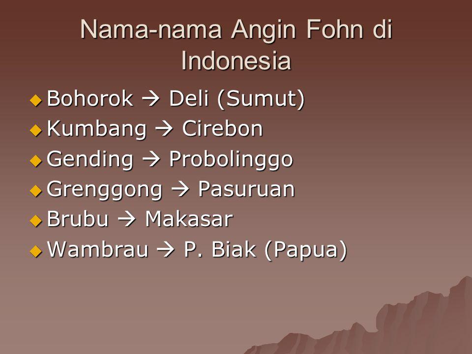 Nama-nama Angin Fohn di Indonesia