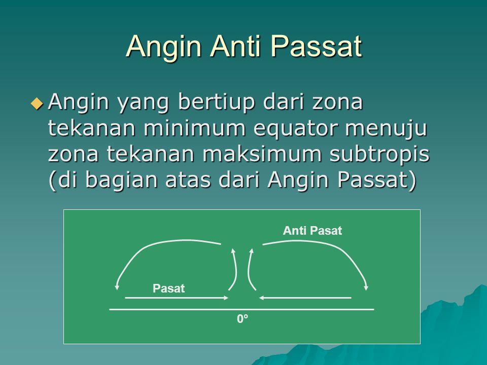 Angin Anti Passat Angin yang bertiup dari zona tekanan minimum equator menuju zona tekanan maksimum subtropis (di bagian atas dari Angin Passat)