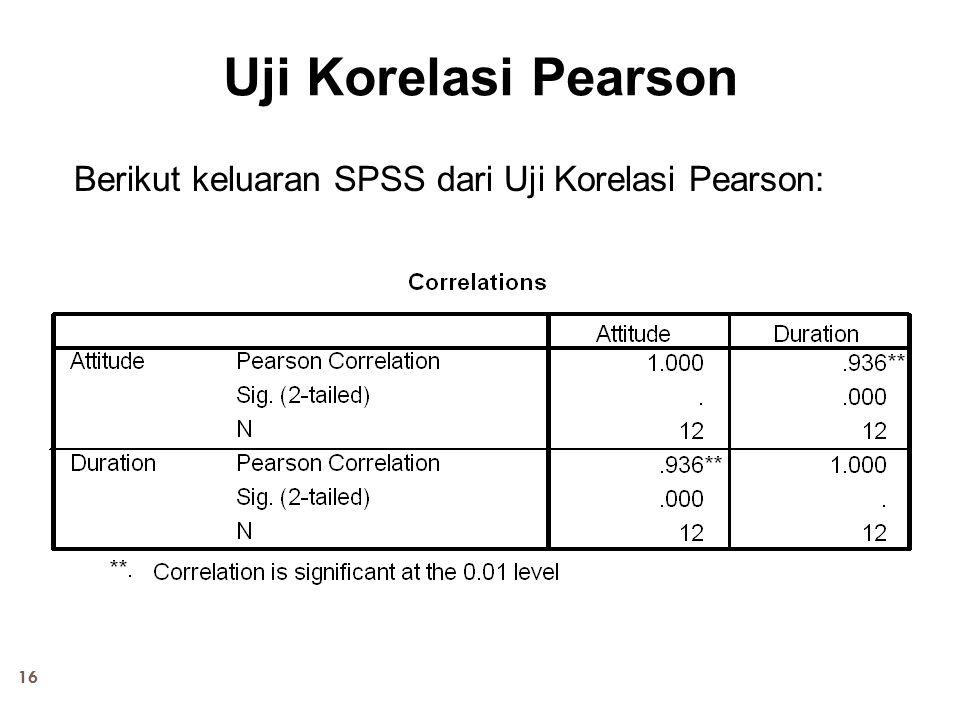 Uji Korelasi Pearson Berikut keluaran SPSS dari Uji Korelasi Pearson:
