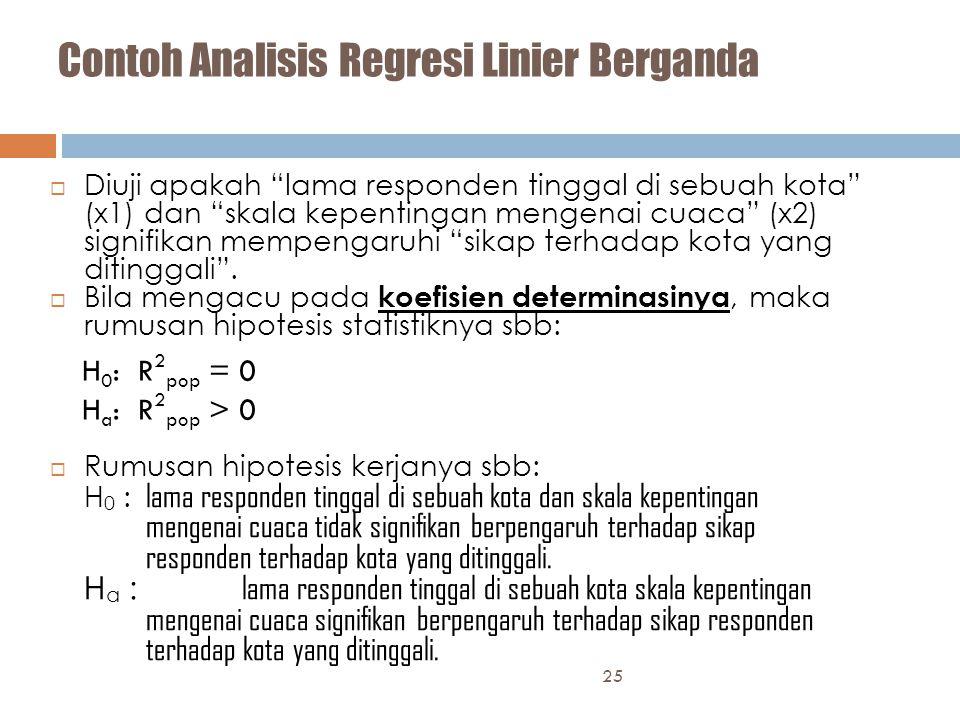 Contoh Analisis Regresi Linier Berganda