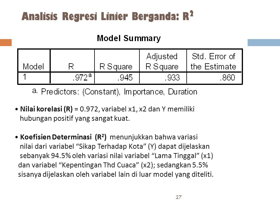 Analisis Regresi Linier Berganda: R2