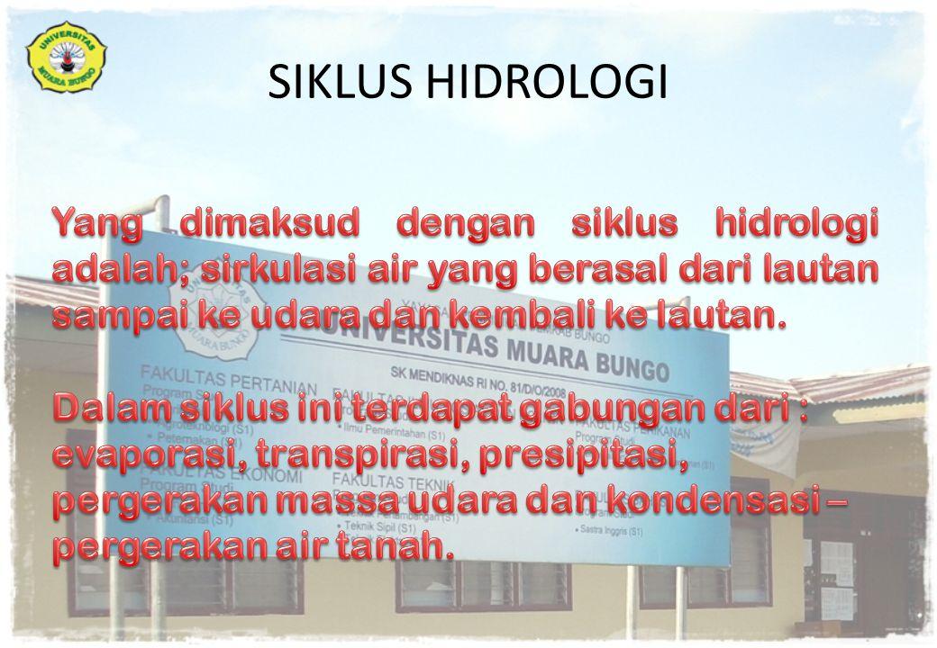 SIKLUS HIDROLOGI Yang dimaksud dengan siklus hidrologi adalah; sirkulasi air yang berasal dari lautan sampai ke udara dan kembali ke lautan.