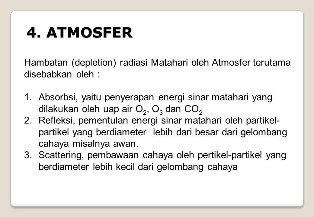 4. ATMOSFER Hambatan (depletion) radiasi Matahari oleh Atmosfer terutama disebabkan oleh :