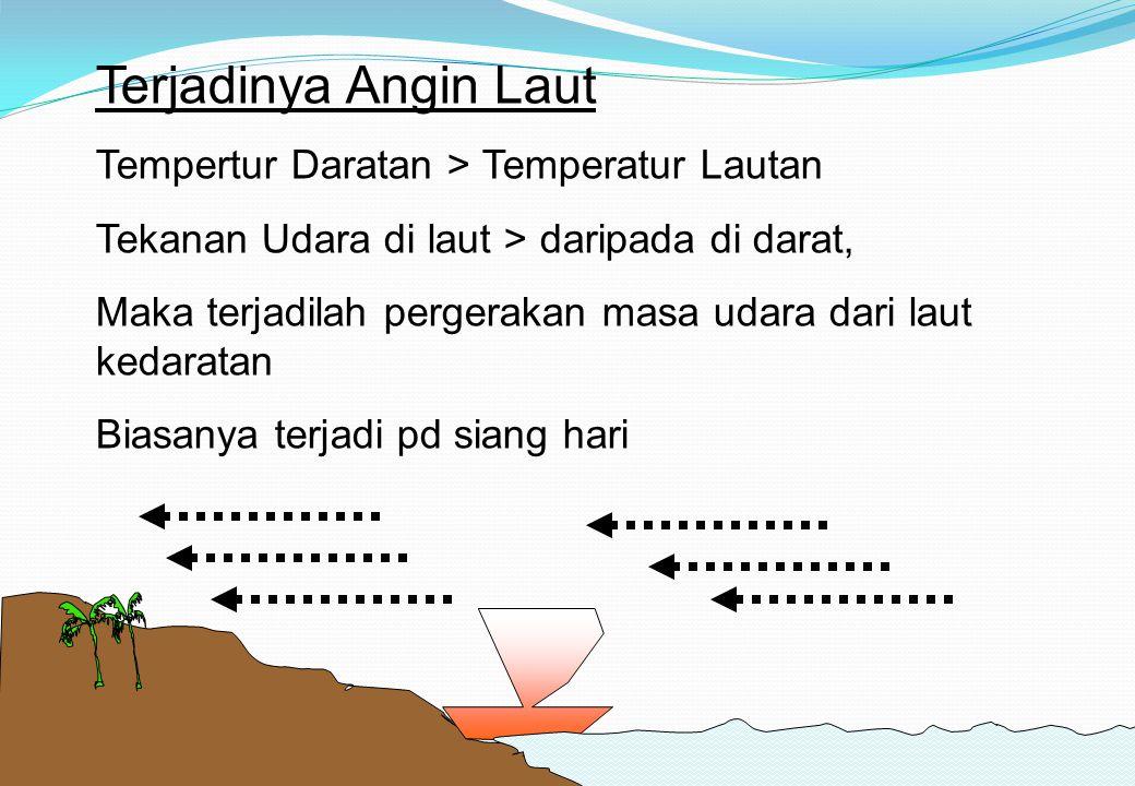 Terjadinya Angin Laut Tempertur Daratan > Temperatur Lautan