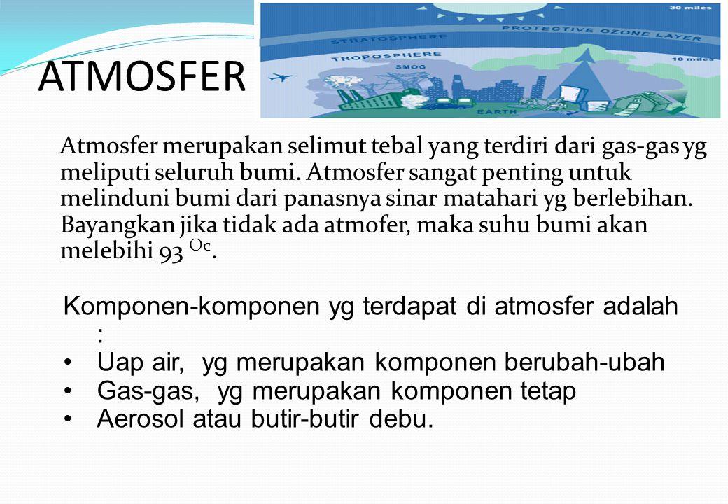 ATMOSFER Komponen-komponen yg terdapat di atmosfer adalah :