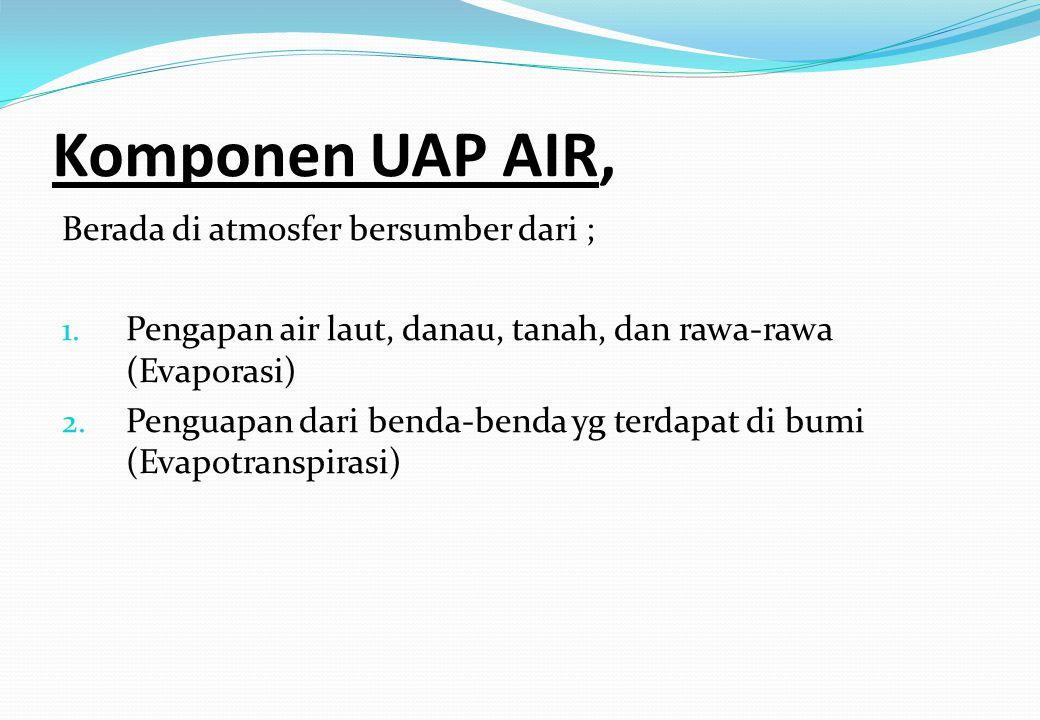 Komponen UAP AIR, Berada di atmosfer bersumber dari ;