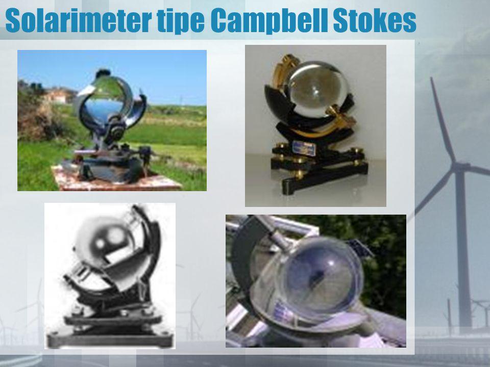 Solarimeter tipe Campbell Stokes