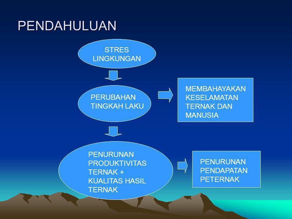 PENDAHULUAN STRES LINGKUNGAN