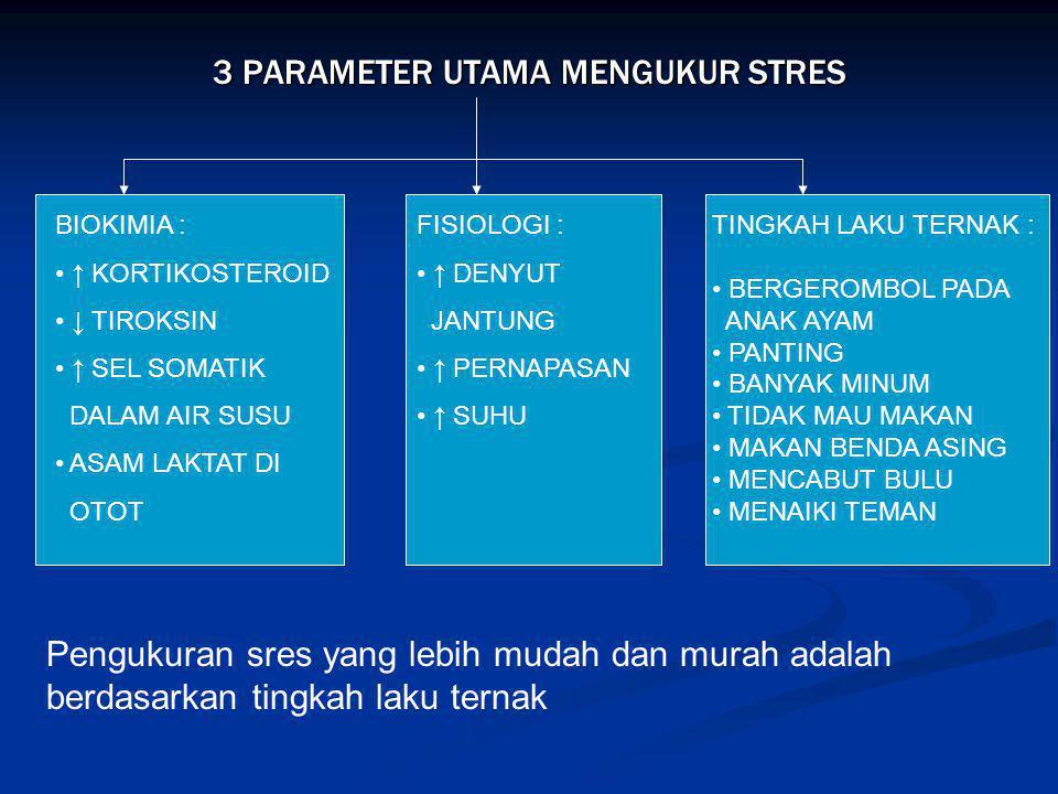 3 PARAMETER UTAMA MENGUKUR STRES