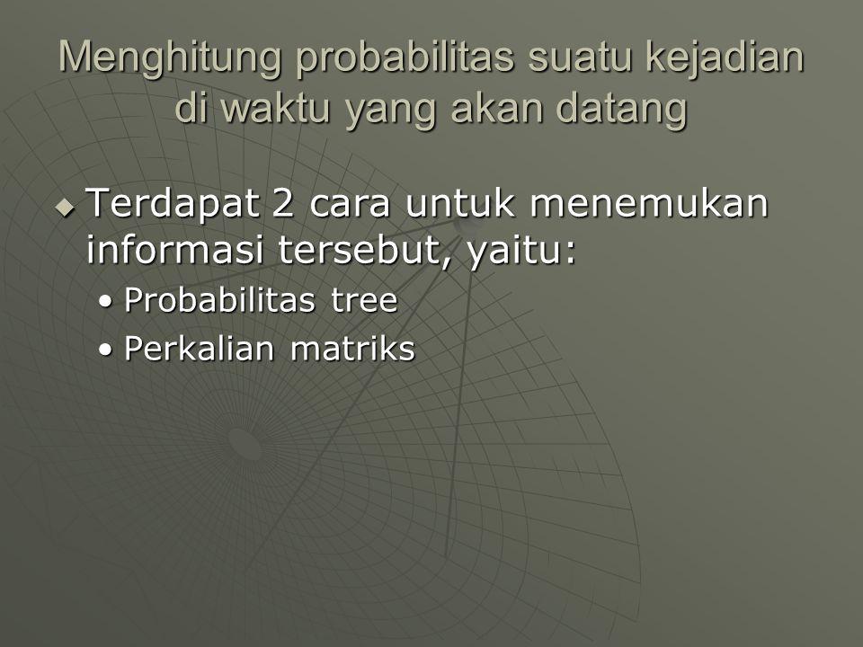 Menghitung probabilitas suatu kejadian di waktu yang akan datang