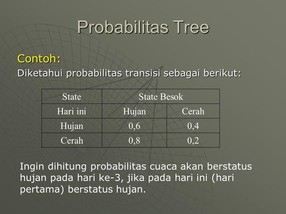 Probabilitas Tree Contoh: