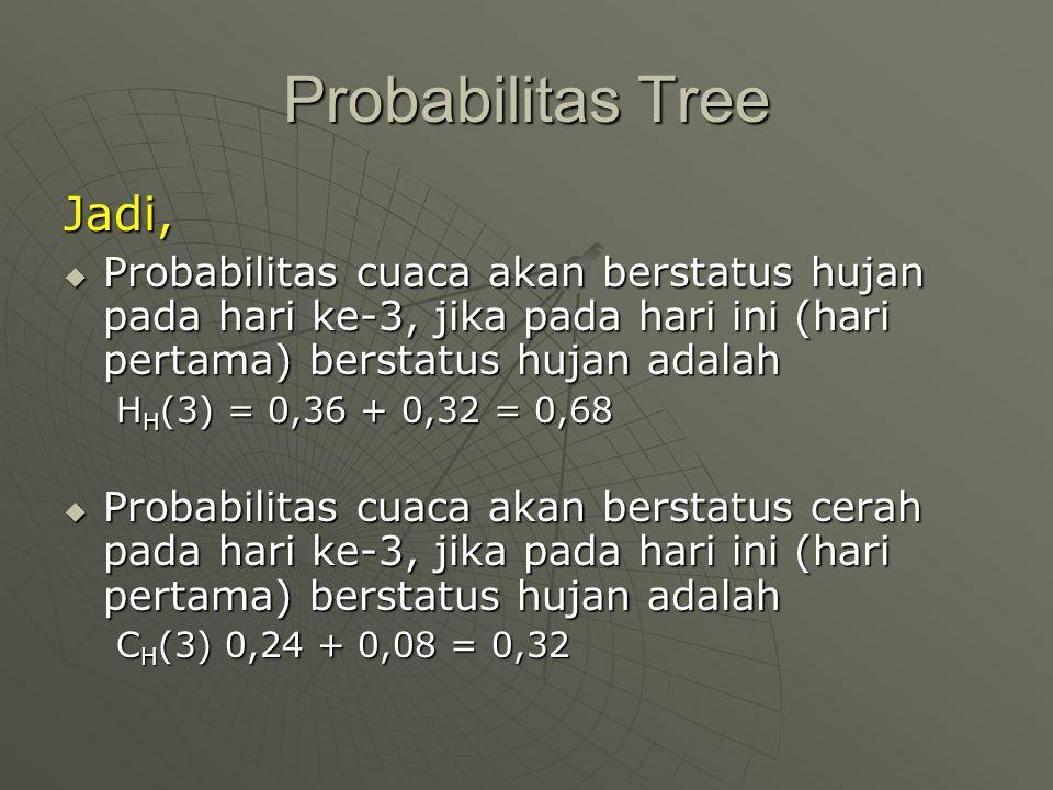 Probabilitas Tree Jadi,