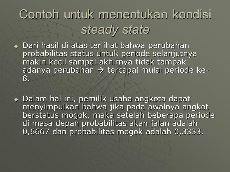 Contoh untuk menentukan kondisi steady state