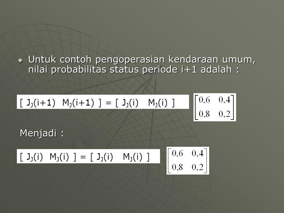Untuk contoh pengoperasian kendaraan umum, nilai probabilitas status periode i+1 adalah :