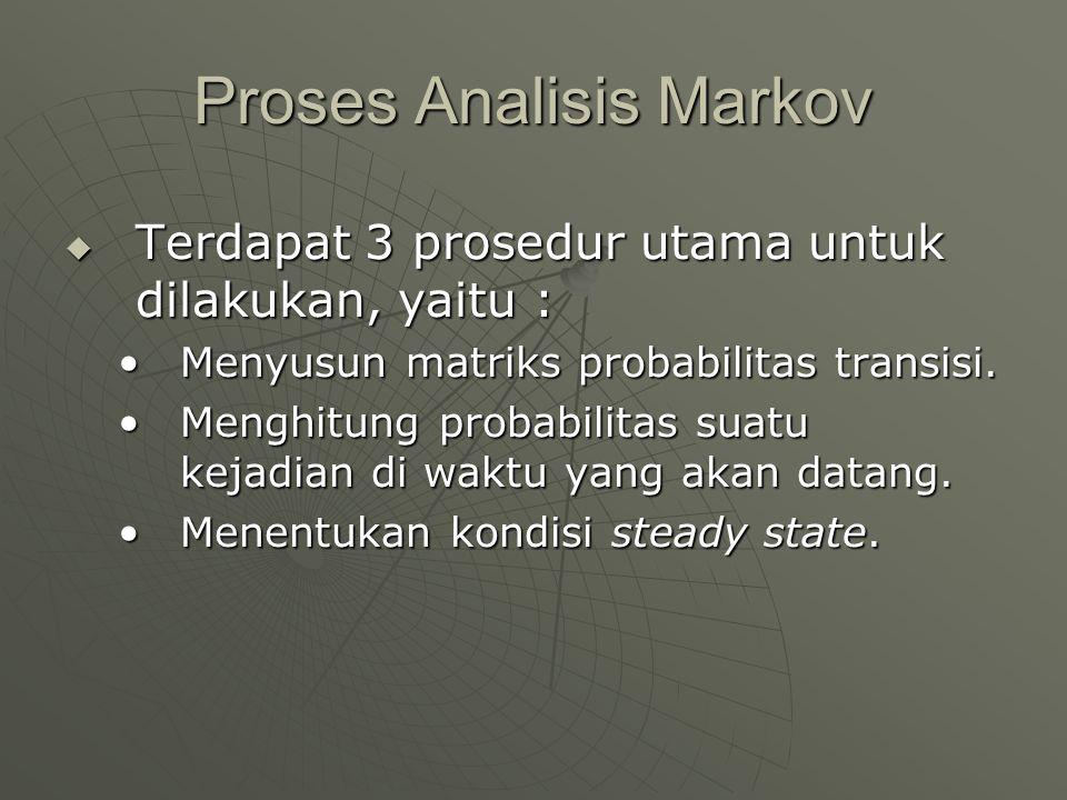 Proses Analisis Markov