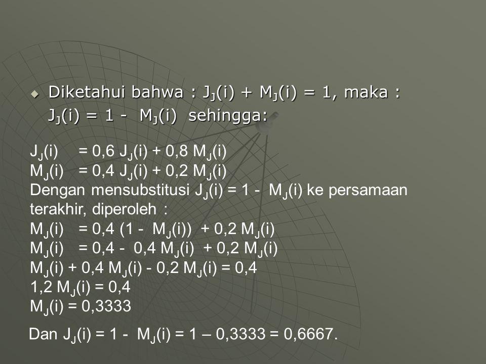 Diketahui bahwa : JJ(i) + MJ(i) = 1, maka :