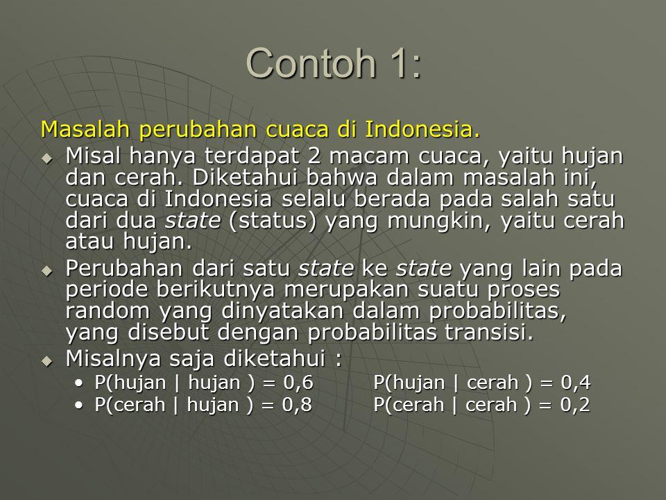 Contoh 1: Masalah perubahan cuaca di Indonesia.