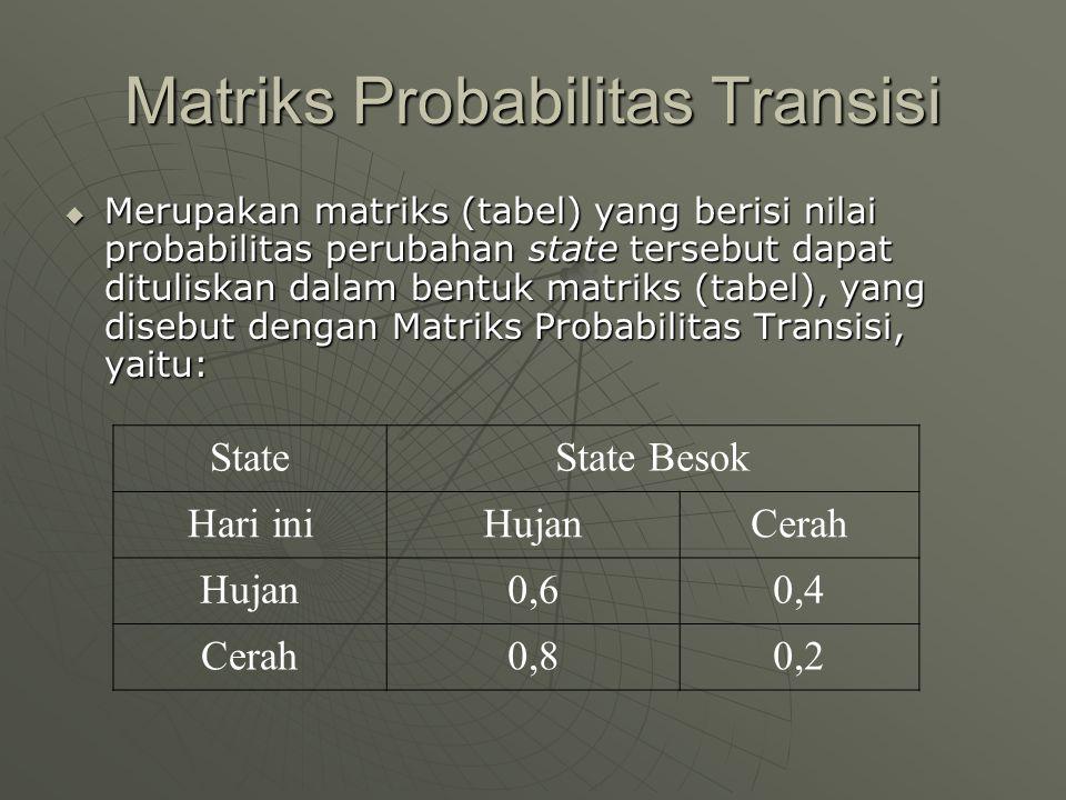 Matriks Probabilitas Transisi