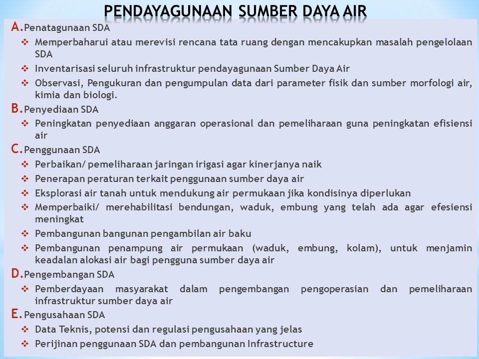 PENDAYAGUNAAN SUMBER DAYA AIR