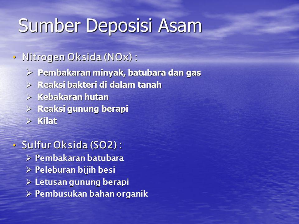 Sumber Deposisi Asam Nitrogen Oksida (NOx) :