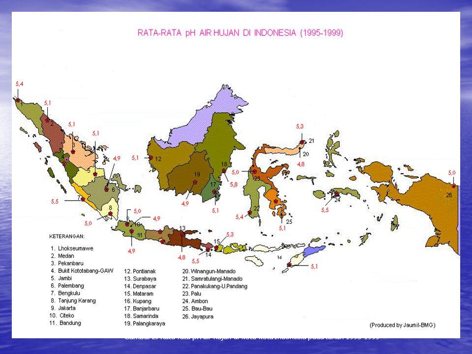 Gambar 2. Rata-rata pH air hujan di kota-kota Indonesia pada tahun 1995-1999