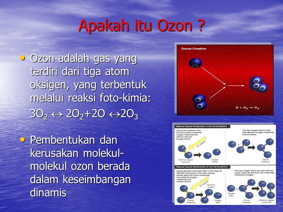 Apakah itu Ozon Ozon adalah gas yang terdiri dari tiga atom oksigen, yang terbentuk melalui reaksi foto-kimia: