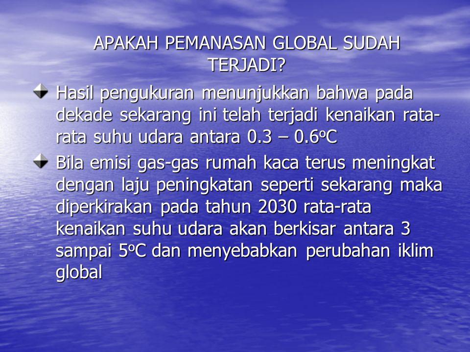 APAKAH PEMANASAN GLOBAL SUDAH TERJADI