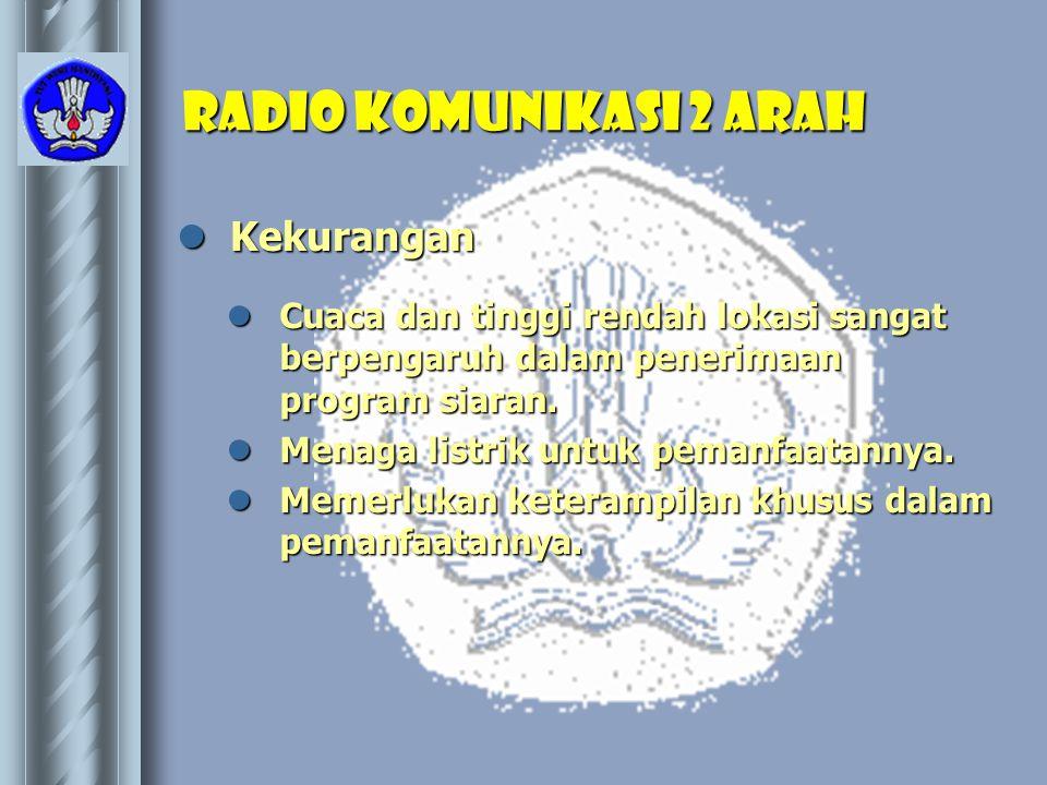 Radio Komunikasi 2 Arah Kekurangan