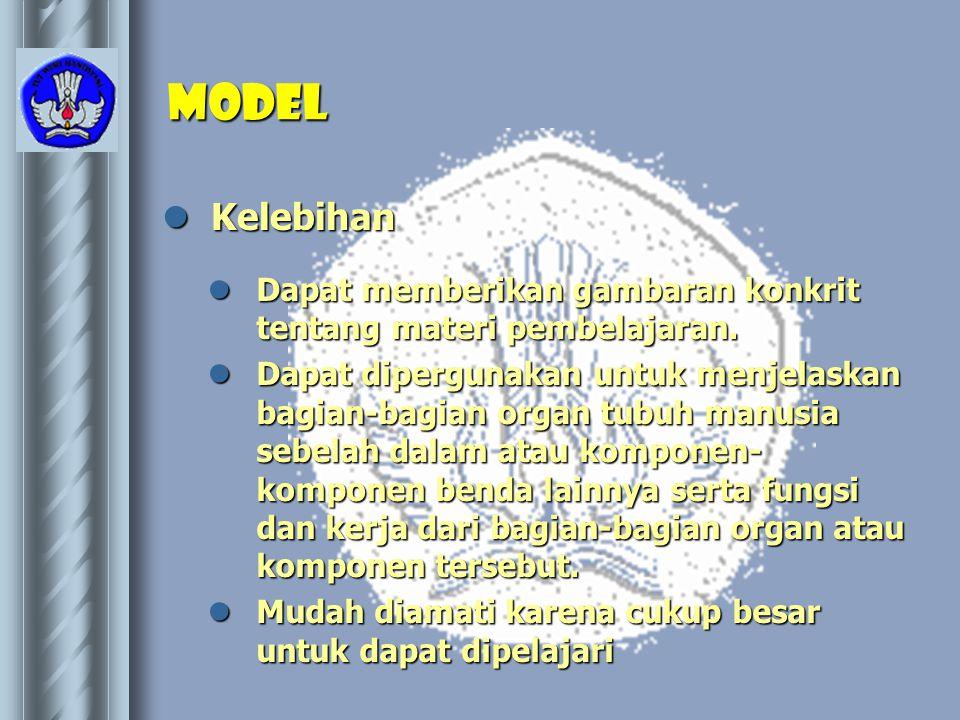 Model Kelebihan. Dapat memberikan gambaran konkrit tentang materi pembelajaran.