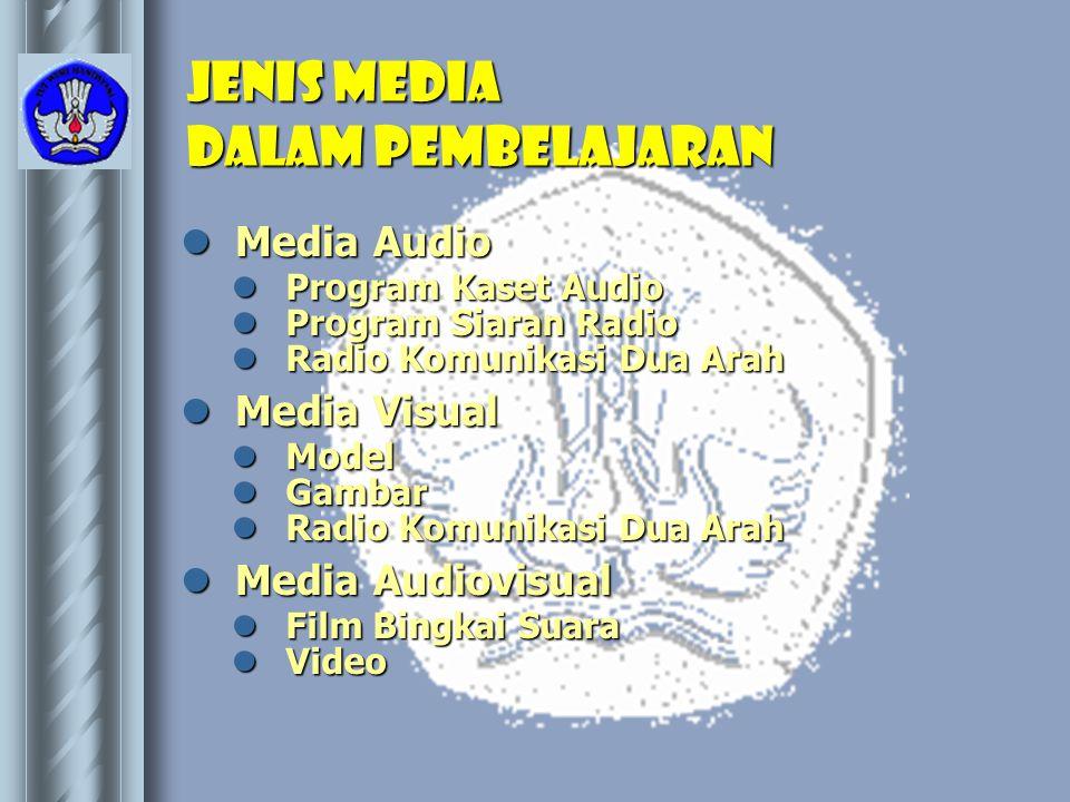 Jenis media dalam pembelajaran
